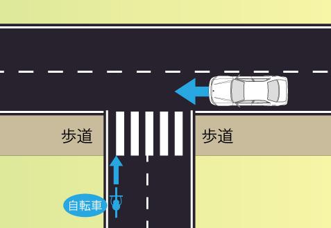 事故発生前のT字路での自転車と自動車