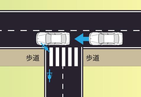 T字路での自転車と自動車の接触事故